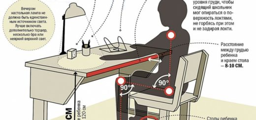 Организовываем рабочую зону за столом