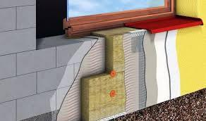 утеплення фасаду